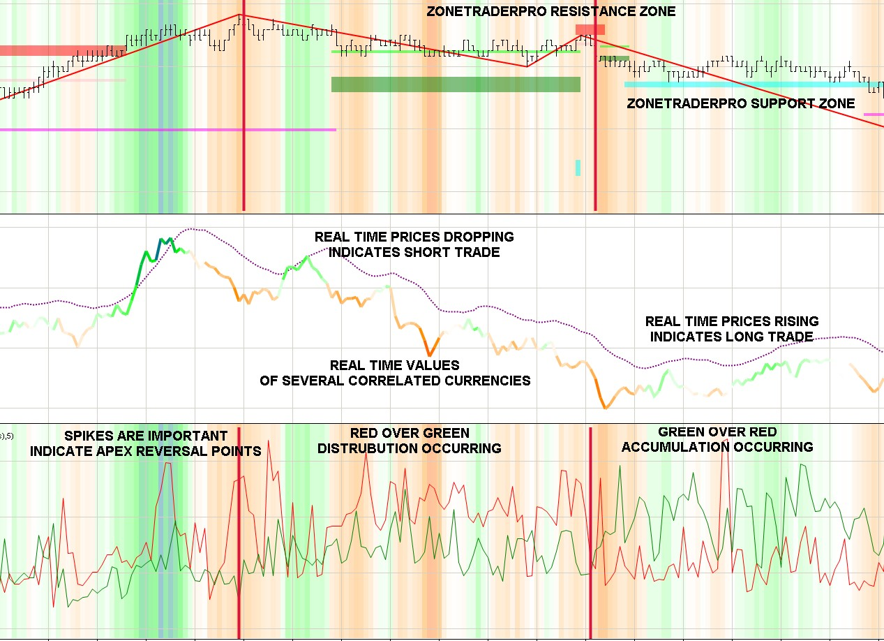 Real time forex market data